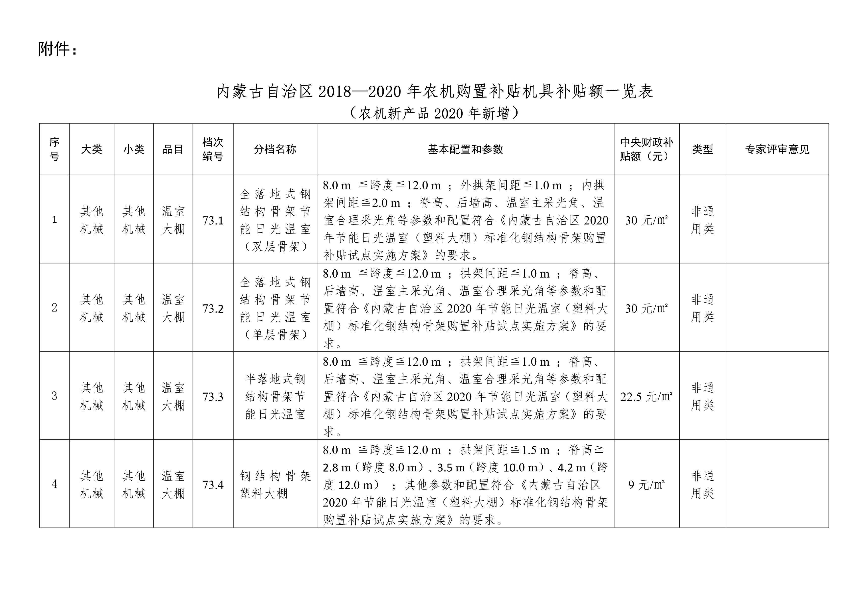 雷火电竞下载自治区农牧机购置补贴机具一览表(农机新产品2020年新增)_1.jpg